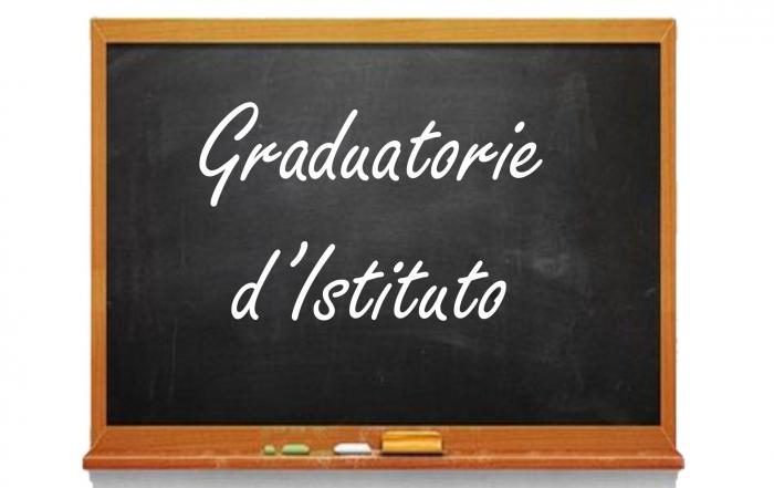 NotizieScuola.it - Graduatorie di Istituto
